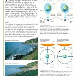 <b>How the Moon Influences the Earth</b>