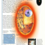<b>Red Giant Stars Explained</b>