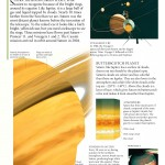 <b>Saturn Explained: Inside and Out</b>