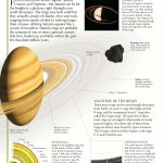 <b>Saturn's Rings Explained</b>