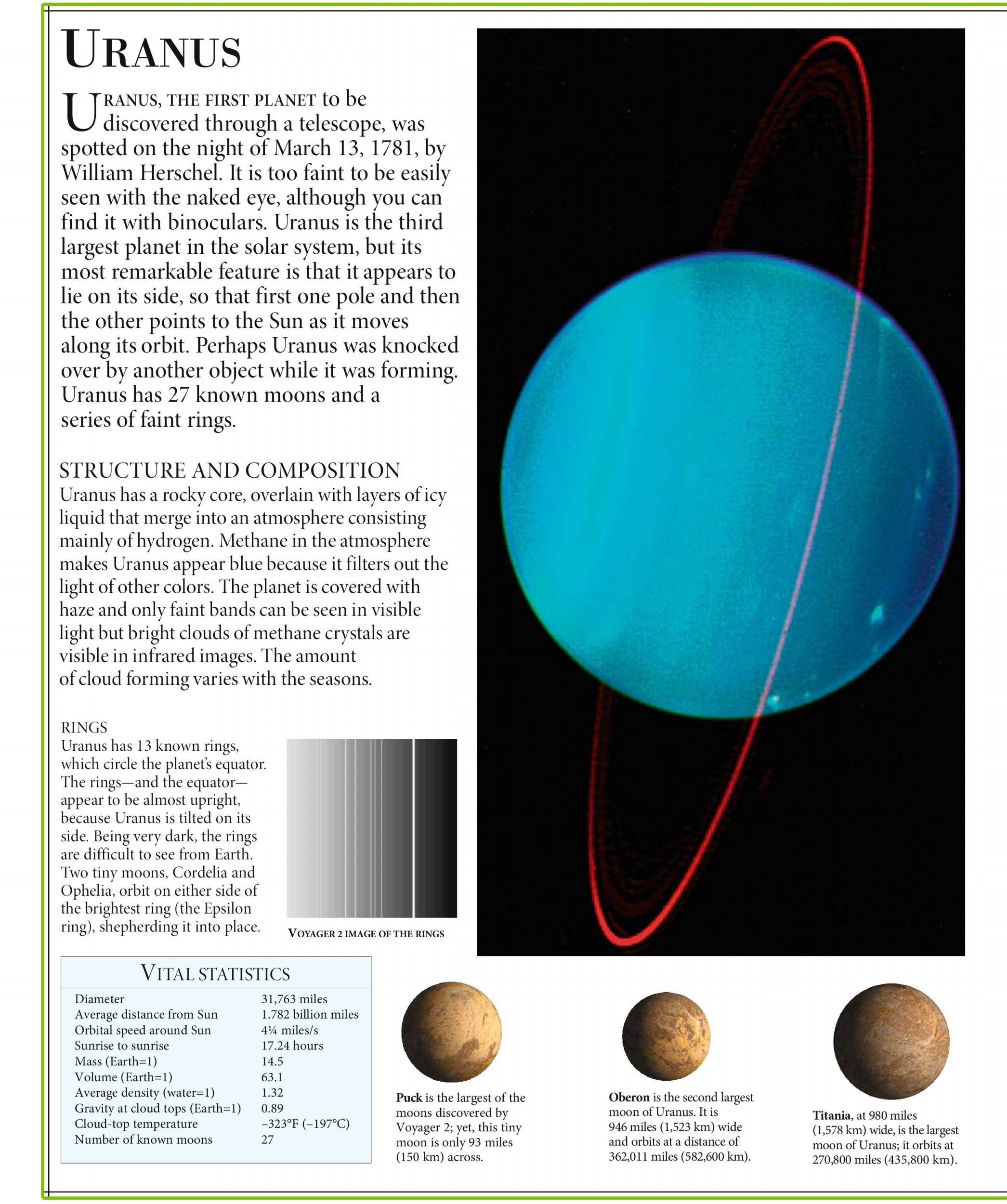 Uranus is the seventh planet from the Sun. It has the third-most vast planetary span and fourth-most impressive planetary mass in the Earth's planetary group. Uranus is comparative in arrangement […]