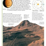 <b>Venus Explained: Inside and Out</b>