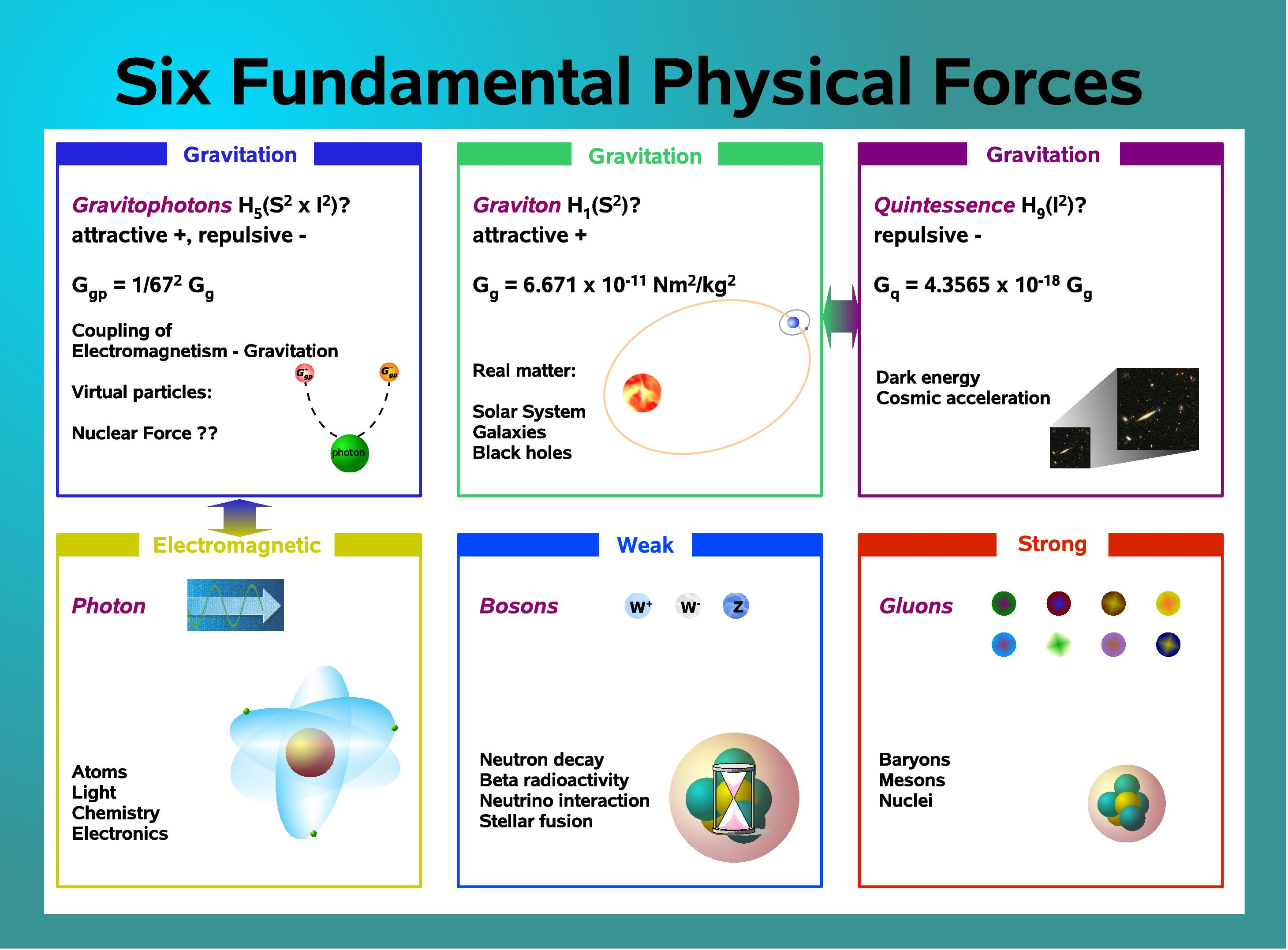 In physics, a force is any impact that creates an item to experience a certain update, either concerning it is development, course, or geometrical development. It is measured with the […]