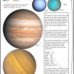 <b>The Solar System: Explained in One Page</b>