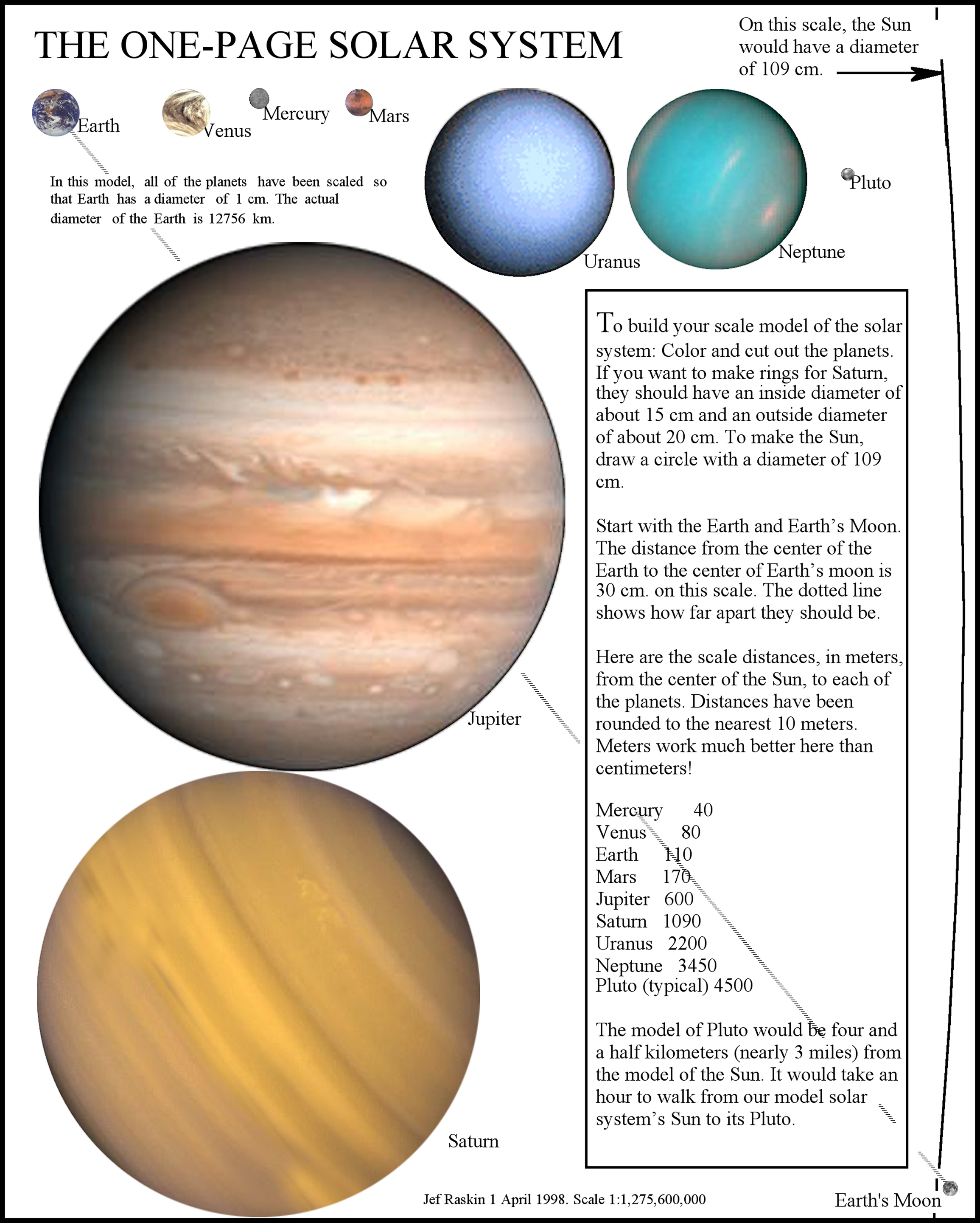 Solar system printable maps page 3 pics about space planets solar system works robcynllc Images