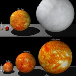 <b>Space Object Comparisons</b>