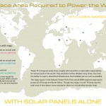 <b>Space Needed for Sustainable Energy</b>