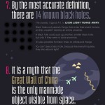 <b>Fun Facts About Space</b>