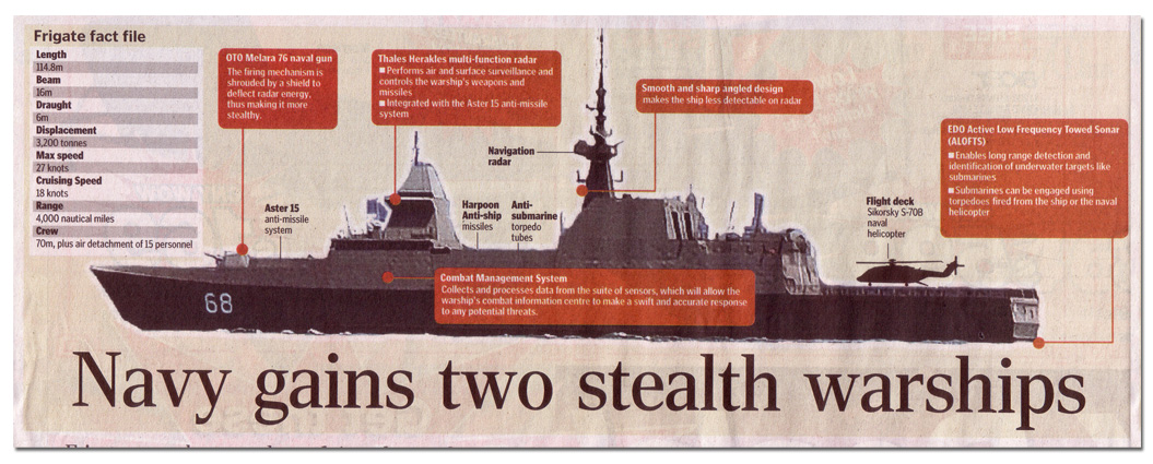 The image shows the various Stealth Warships that are available.