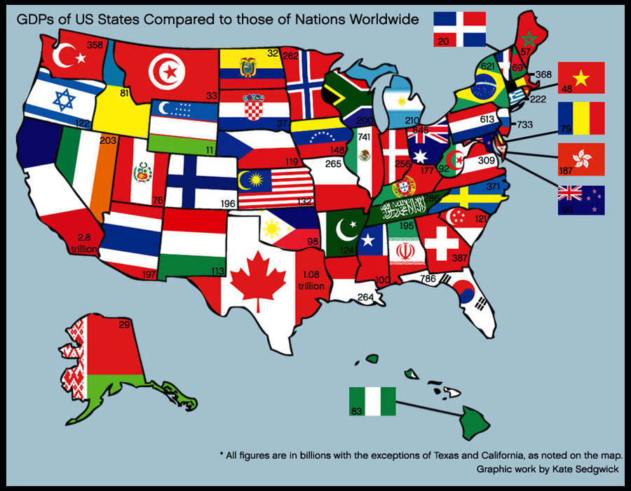 This shows the GDPs of US states compared to those of nations worldwide. All figures are in billions with the exceptions of Texas and California. It is not that low […]
