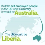 <b>US vs UK on Self-Employment</b>