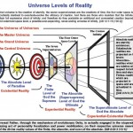 <b>The Universe's Levels of Reality</b>