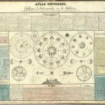 <b>Old Time Celestial Atlas</b>