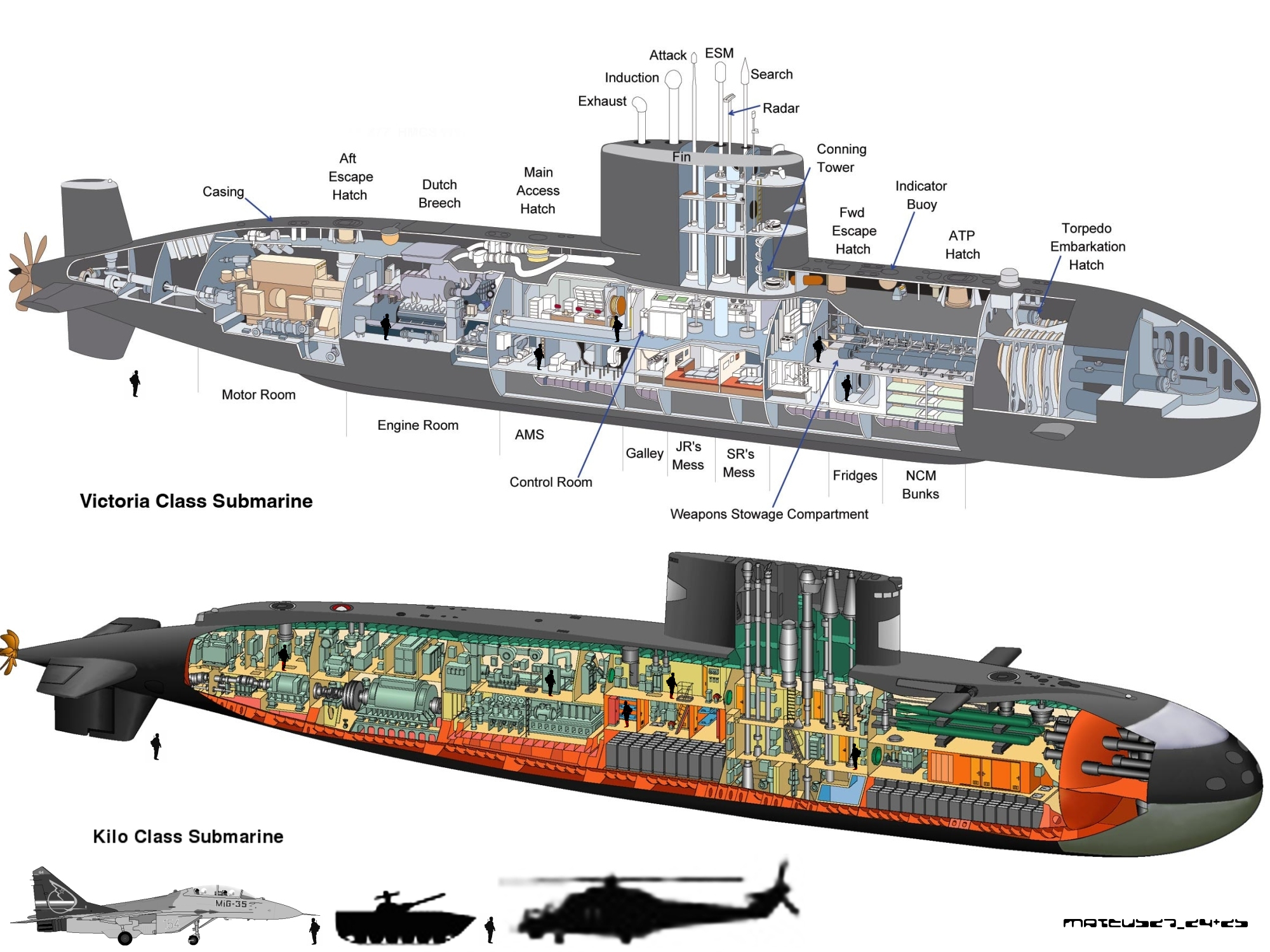 Pics Photos - Typhoon Submarine Cutaway