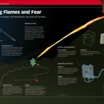 <b>WM Flamethrowers</b>