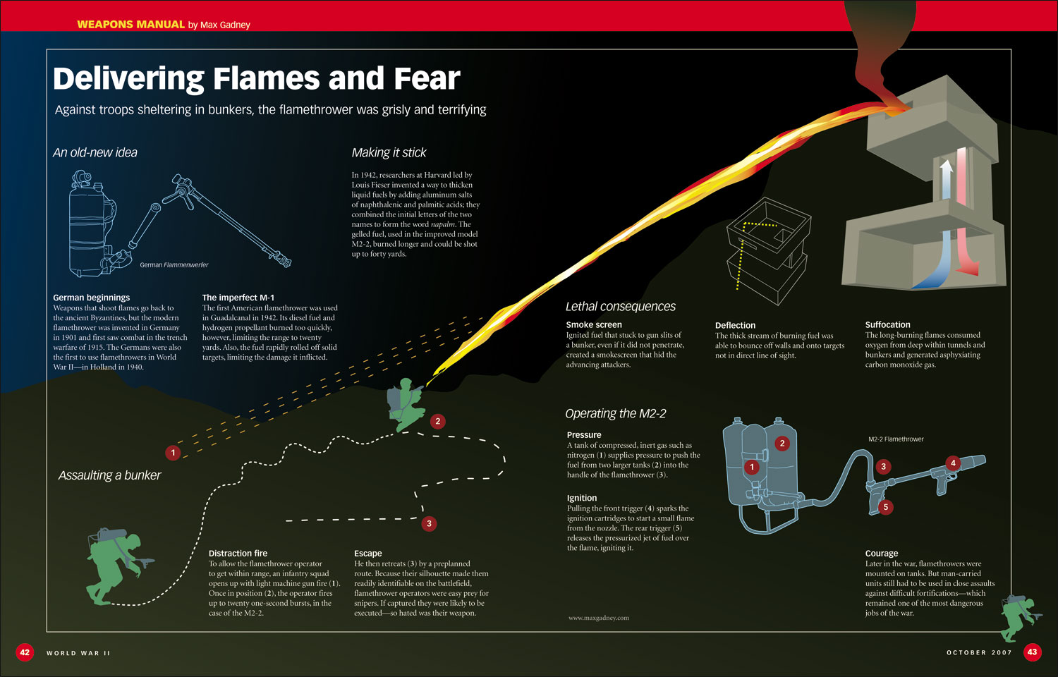 A flamethrower is a mechanical combustible gadget composed to task a long controllable stream of fiery breakout. They were first utilized throughout World War I, and considerably utilized as a […]