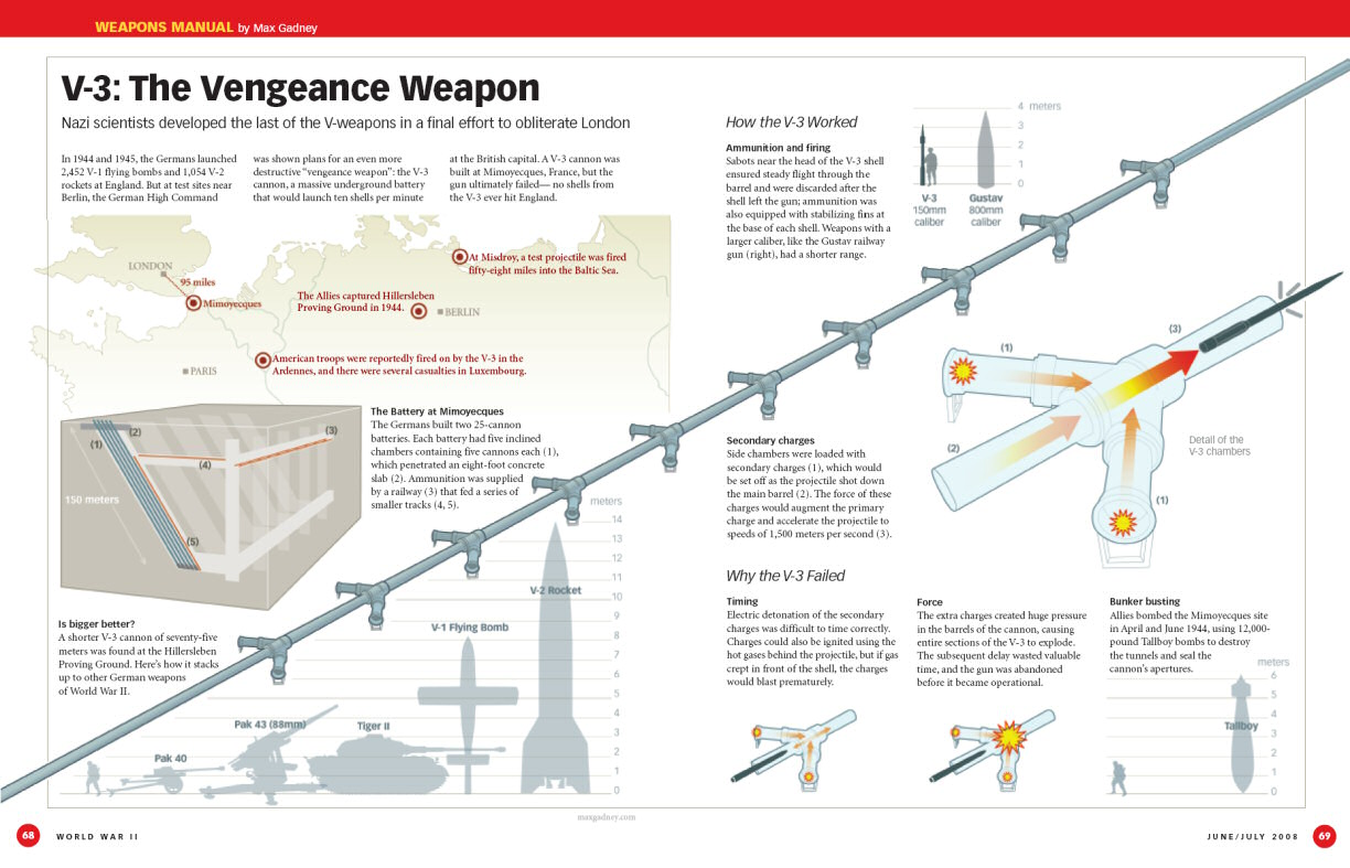 """V-weapons, known in the first German as Vergeltungswaffen (German: """"retaliatory weapons"""", """"response weapons""""), were a specific set of long go cannons weapons configured for strategic shelling throughout World War II, […]"""