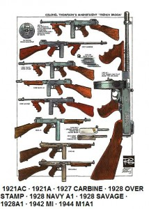 Weapons ID Chart T