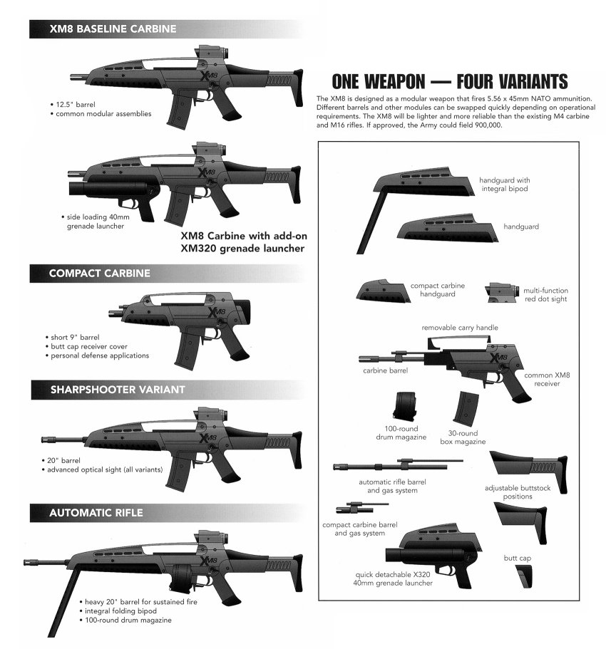 The XMB is outlined as a particular weapon that shoot 5.56 x 45 mm NATO fire power. Distinctive barrels and different modules might be swapped rapidly hinging on operational necessities. […]
