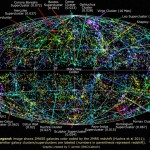 <b>Map of the Entire Universe</b>