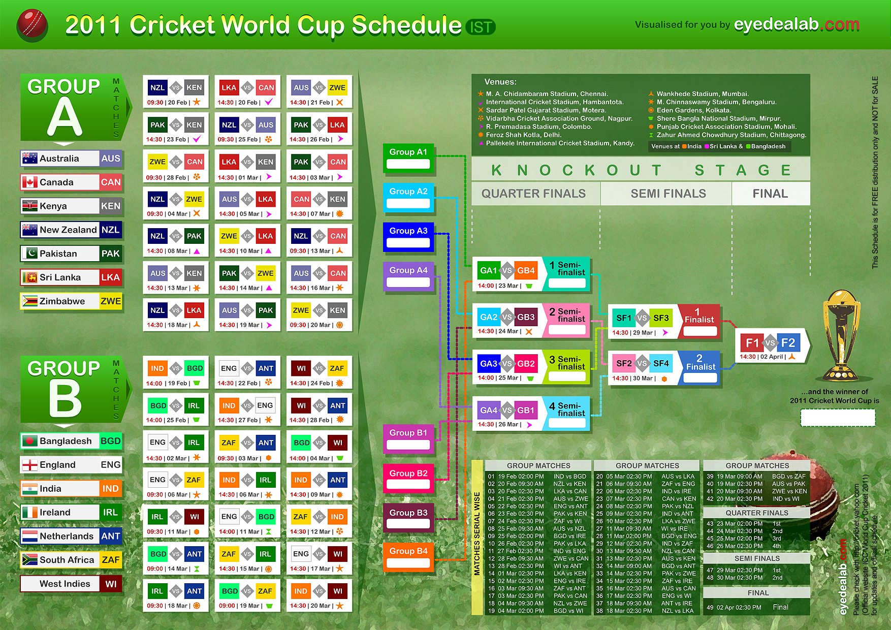 Icc Cricket World Cup 2015 Fixture Gif | Search Results | Calendar ...