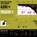 <b>AVP - Alients Vs Predators ! A fact !!</b>