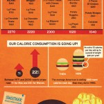 <b>Calories Facts</b>