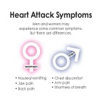 <b>Heart Attack Symptoms</b>