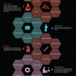 <b>The Many Facets of UX Design</b>