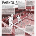"Parkour (abridged PK), likewise called as the ""craft of displacement"", is an educating train that improved out of military obstruction course training. Specialists intend to move from one place to […]"