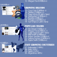 The following statistics are the number of Facebook clients from the Facebook observing device in the diverse nations. The origin uses statistics from the Facebook Advertising device interfaced in the […]