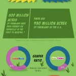 <b>Crazy Facts About Farmville vs Real Farms</b>