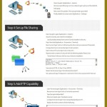 <b>How to Build your Own File Server</b>