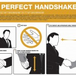 <b>Formula for Perfect Handshake</b>