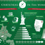 <b>Crazy and Interesting World Christmas Traditions</b>