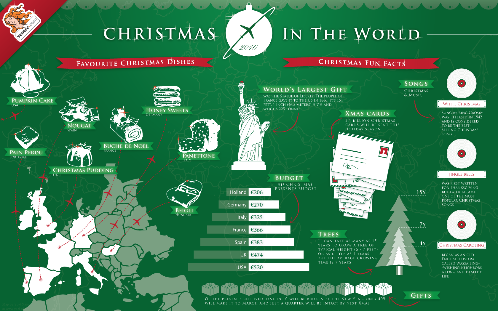 World Christmas Traditions A