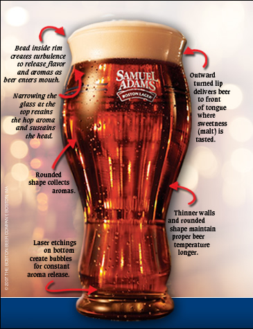 Beer Facts (1)