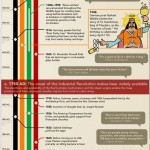 <b>More Things About Beer You Never Knew</b>
