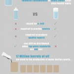 <b>Crazy and Scary Facts About Bottled Water</b>