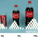 <b>The Amazing Amount of Sugar Coke Has</b>