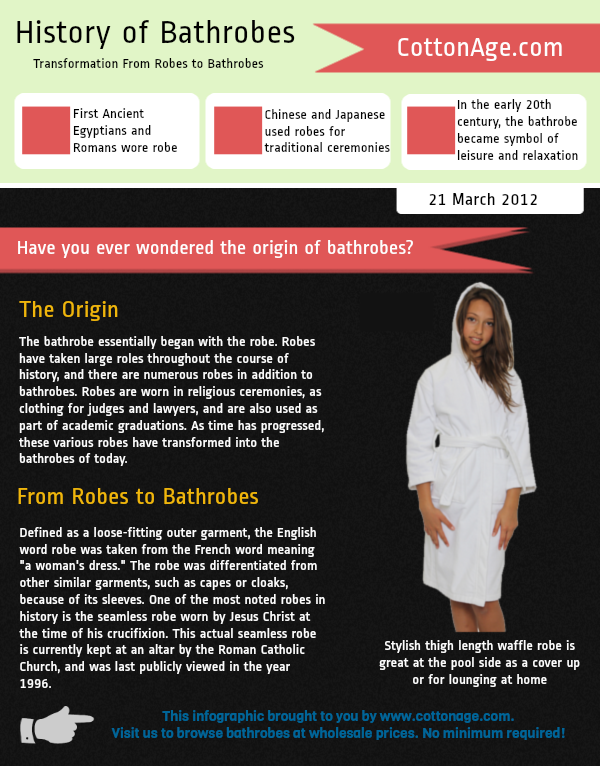 Cottonage-Infographic