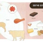 <b>How to Properly Serve and Pair Cabernet Sauvignon</b>