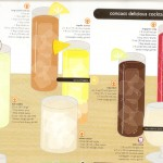 <b>How to Make Different Concoct Delicious Cocktails</b>