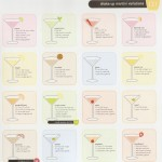 <b>Different and Delicious Martini Variations</b>