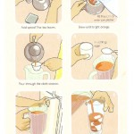 <b>Learn How to Serve Thai Iced Tea the Right Way</b>