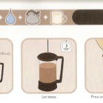 <b>How to Use a French Press Properly</b>