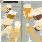 <b>How to Decide Which Glass to Use for Beer and Wine</b>