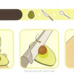 <b>How to Properly Pit an Avacado</b>