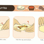 <b>How to Roll a Taqueria-style Burrito</b>