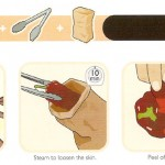 <b>How to Quickly Peel a Bell Pepper</b>